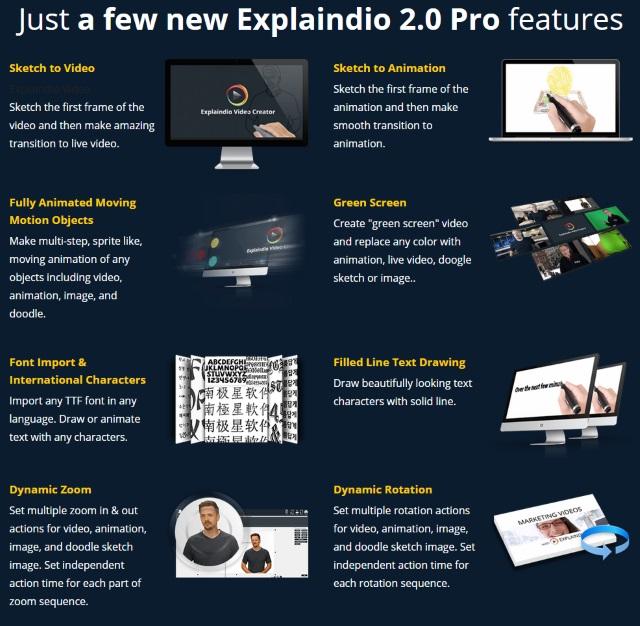 Explaindio 2 .0 Review